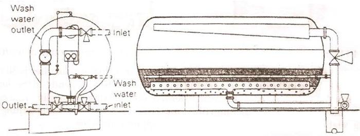 Tank Mixer Nozzle Trt Tankreinigung Feistmantl Cleaning